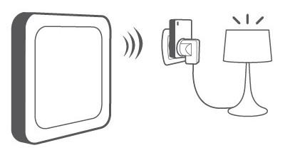 interrupteur sans fil archives r novation et d coration. Black Bedroom Furniture Sets. Home Design Ideas
